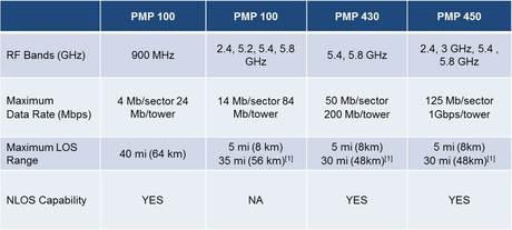 PMP portfolio 05152014.jpg