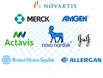Customers include Actavis, Allergan, Amgen, Bristol-Myers Squibb, Johnson & Johnson, Merck, Novartis, and Novo Nordisk.