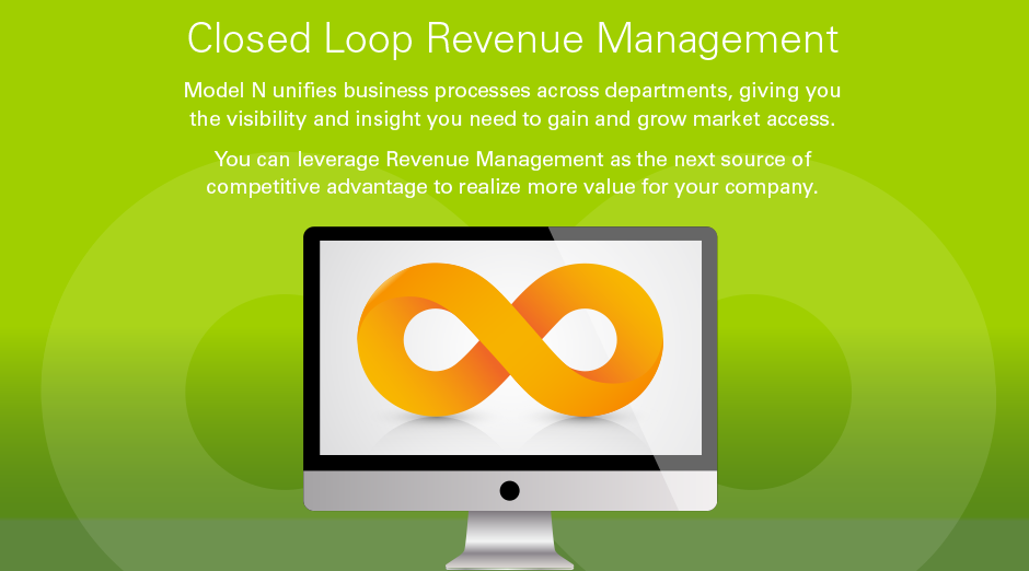 Closed Loop Revenue Management Model N unifies business processes across departments, giving youthe visibility and insight you need to gain and grow market access.    You can leverage Revenue Management as the next source of competitive advantage to realize more value for your company.