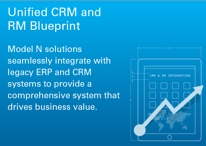 Unified CRM and RM Blueprint Model N has transformed revenue management into a strategic end-to-end process, with a single comprehensive platform that integrates people, process, technology, and data. Sales, marketing, legal, finance, and channels can collaborate more efficiently with a single view of revenue. Model N solutions seamlessly integrate with legacy ERP and CRM systems to complete the order-to-cash cycle and provide a comprehensive, auditable system that drives business value.