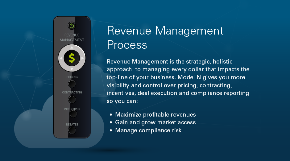 Revenue Management Process Revenue Management is the strategic, holistic approach  to managing every dollar that impacts the top-line of your business. Model N gives you more visibility and control over pricing, contracting, incentives, deal execution and compliance reporting so you can:  Maximize profitable revenues Gain and grow market access Manage compliance risk