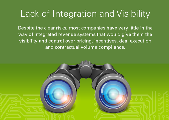 Lack of Integration and Visibility  Despite the clear risks, most companies have very little in the way of integrated revenue systems that would give them the visibility and control over pricing, incentives, deal execution and contractual volume compliance.