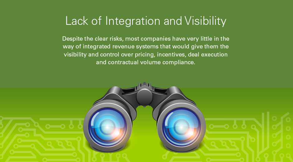 Lack of Integration and Visibility  Despite the clear risks, most companies have very little in the way of integrated revenue systems that would give them the visibility and control over pricing, incentives, deal execution and contractual volume compliance