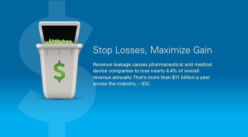 Stop Losses, Maximize Gain Revenue leakage causes pharmaceutical and medical device companies to lose nearly 4.4% of overall revenue annually. That's more than $11 billion a year across the industry, - IDC.