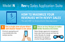 How_To_Maximize_Rev_with_Revvy_Sales_sm.jpg